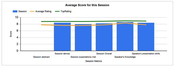 Session Feedback