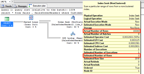 The auto parameterized execution plan was reused...