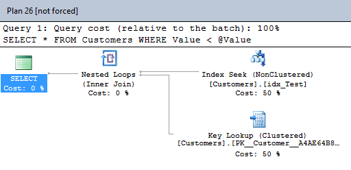 The Estimated Execution Plan is also stored in the Query Store
