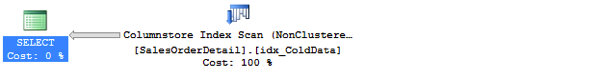 Accessing the cold data portion through the Non-Clustered ColumnStore Index