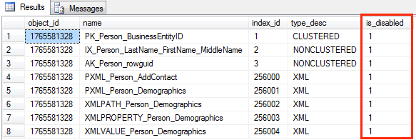 ALL our indexes are now DISABLED!