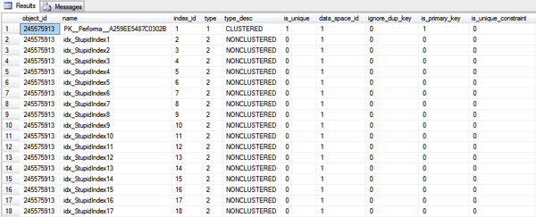 999 Non-Clustered Indexes on a table - not really a good idea...