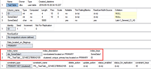 Both indexes are stored in the PRIMARY file group...