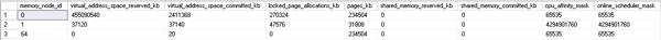 sys.dm_os_memory_nodes