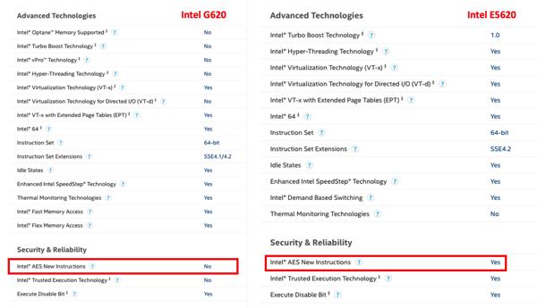 CPU Incompatibilities