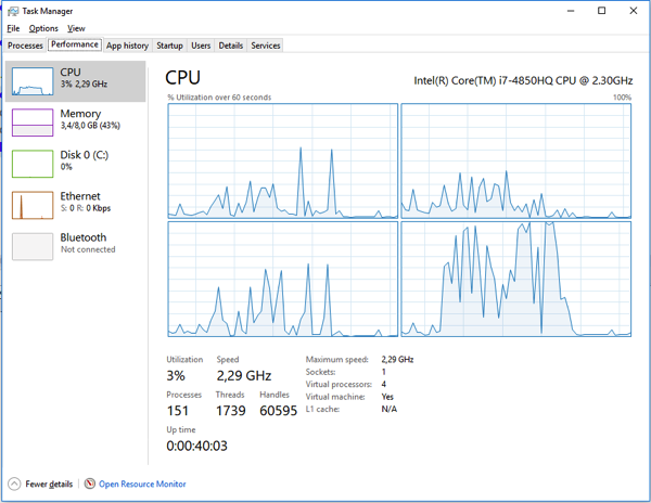 The Scheduler is executed on different CPU cores