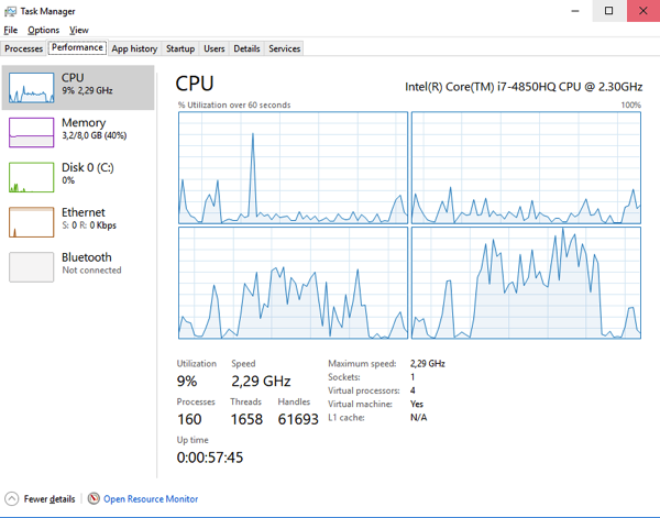 Running on all assigned CPU cores