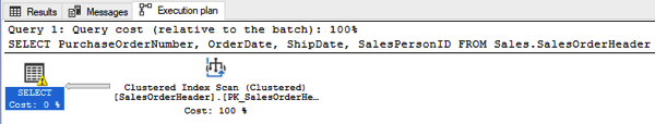 The Filtered Non-Clustered Index was not chosen in the Execution Plan