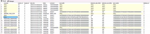 RESOURCE_SEMAPHORE waits in SQL Server