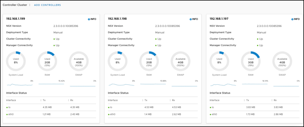 The updated Components of the NSX-T Manager
