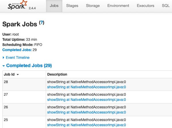 Apache Spark Jobs
